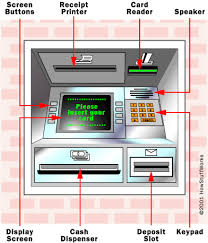 How to withdraw the money from ATM